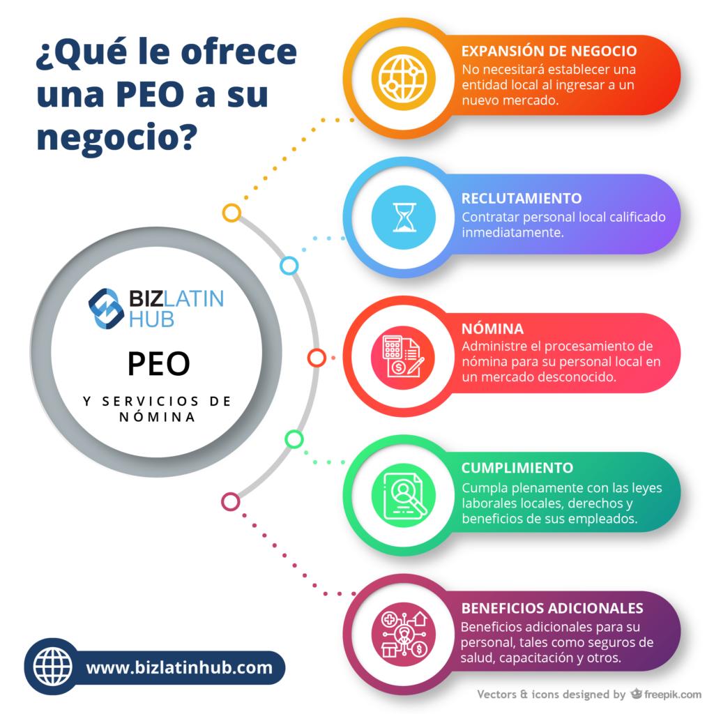 infografia beneficios empleador de registro
