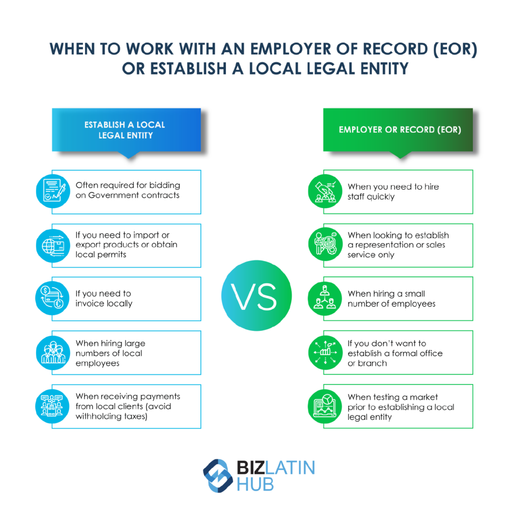 A Biz Latin Hub infogrpahic highlighting when it is best to use an employer of record and when it is best to establish a local entity