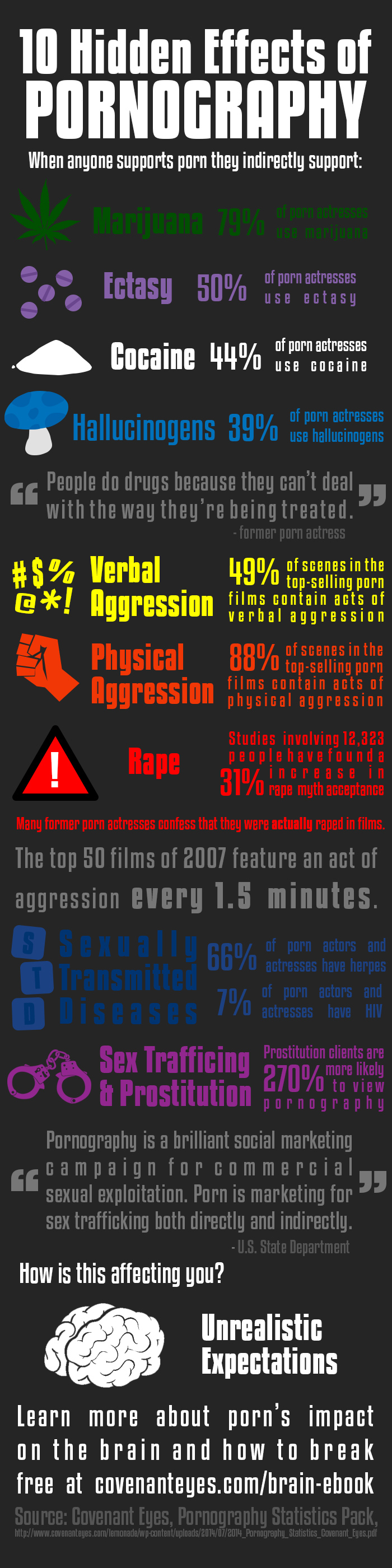 10 Hidden Effects of Pornography Infographic