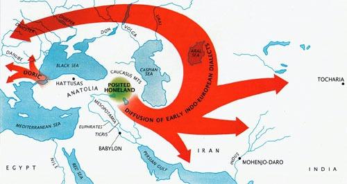 migratia popoarelor