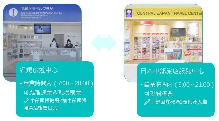 中部國際機場_名鐵高山套票販賣地點