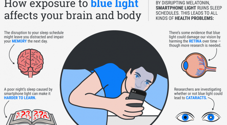 How Smartphone Light Affects Your Brain & Body (Infographic)
