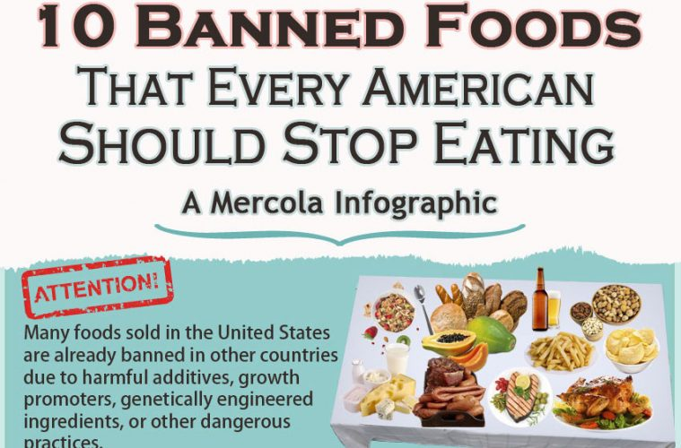 10 Banned Foods That Every North American Should Stop Eating Immediately (Infographic)