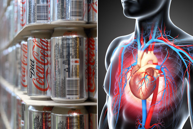 An Infographic That Shows How Diet Soda Is NOT A Safe Alternative