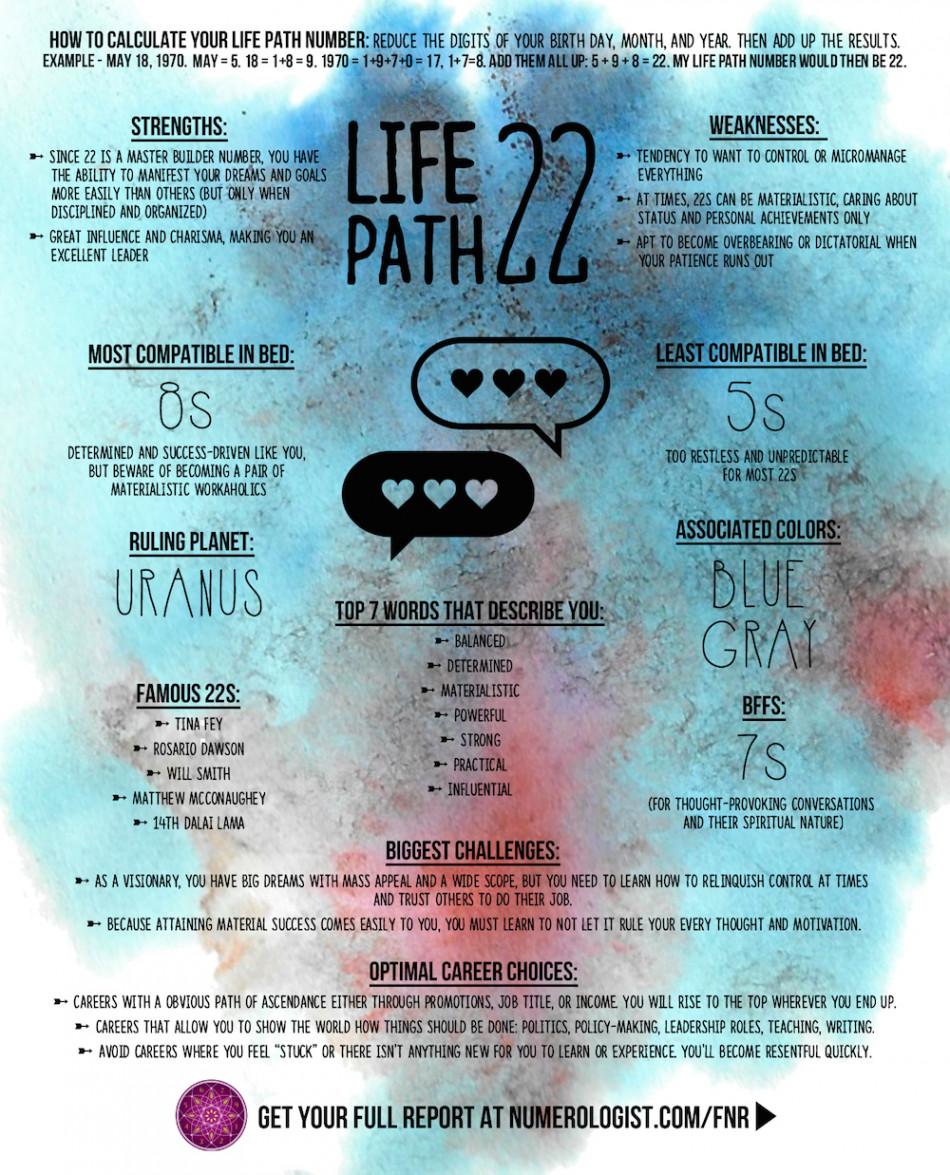 life-path-no-22-2