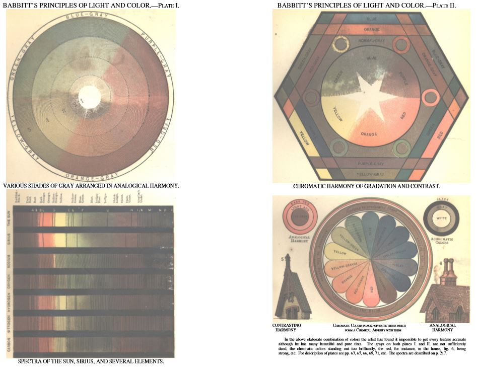 pdf books / edwin d. babbitt: the principles of light and color