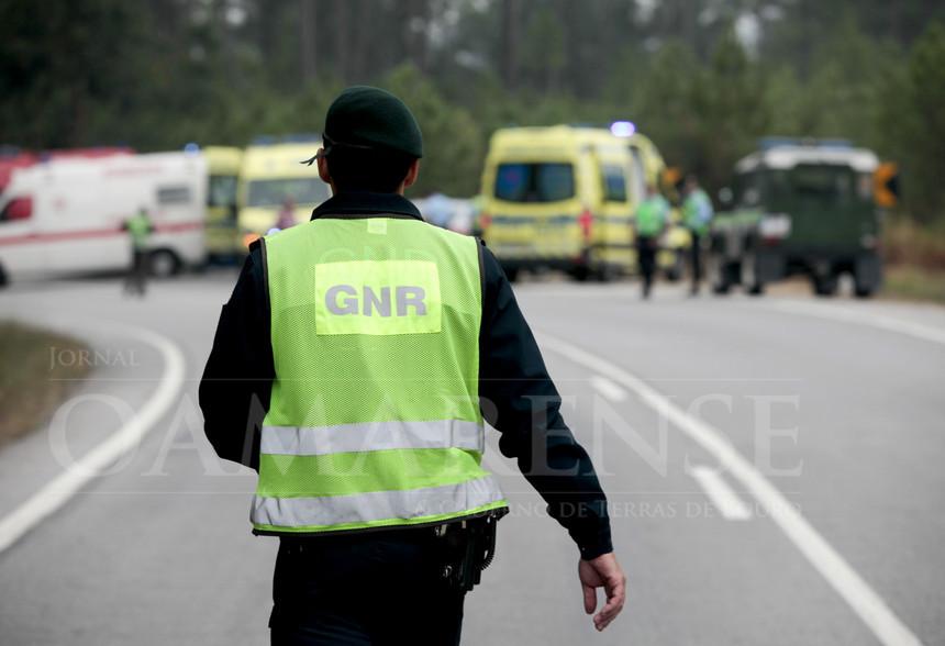 GNRÚltima semana com 433 detenções em flagrante delito