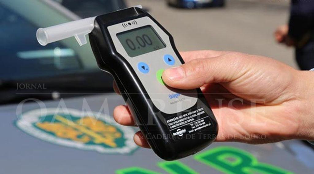 """ACTIVIDADE OPERACIONAL - GNR deteve 44 condutores nas últimas 12 horas por """"excesso de álcool"""""""