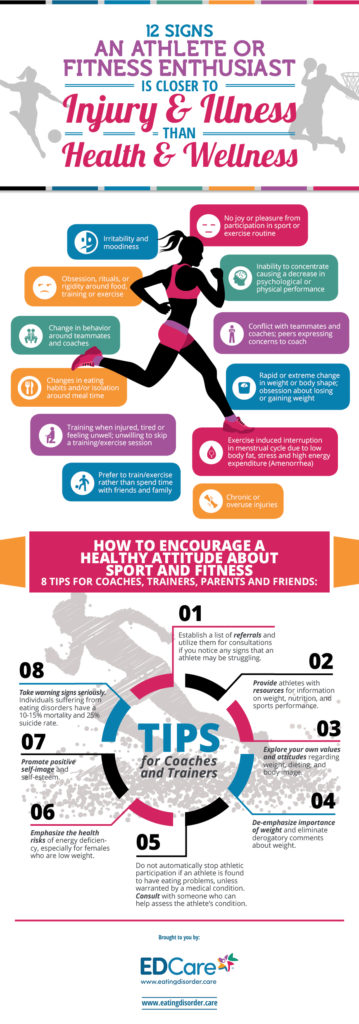 12 Signs an athlete is closer to injury & illness than health & fitnessto