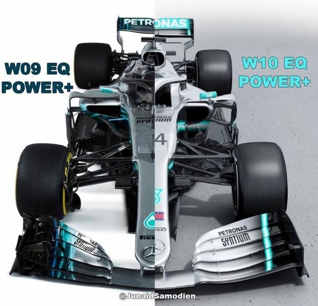 Primerjava med W09 in W10