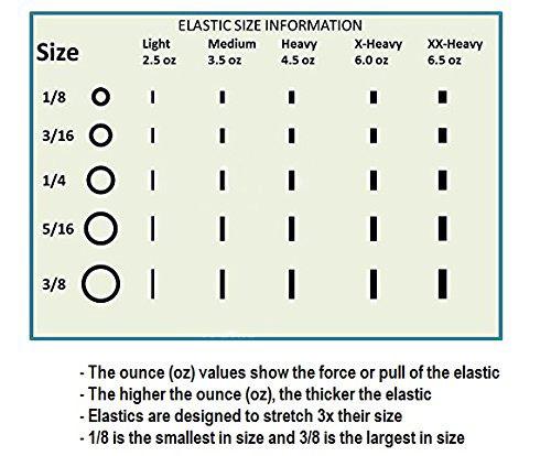 Inele elastice intermaxilare 2.5-6.5oz x5buc