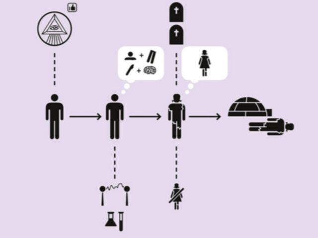 Movie title pictogram quiz - How skilled you are with pictograms 26