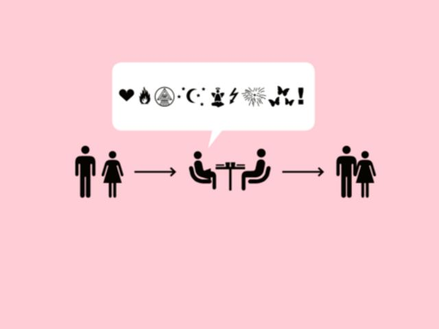 Movie title pictogram quiz - How skilled you are with pictograms 2