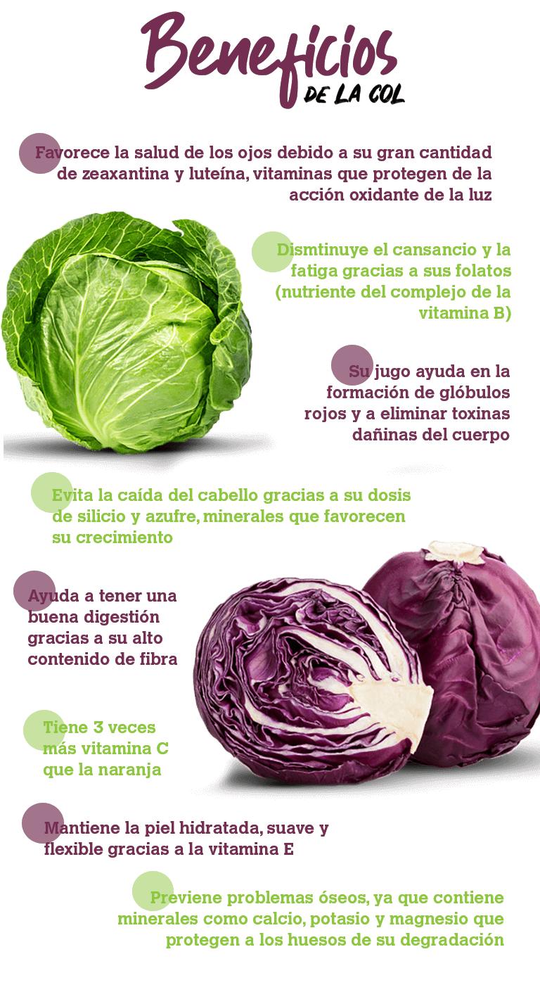 Col, una hortaliza supernutritiva