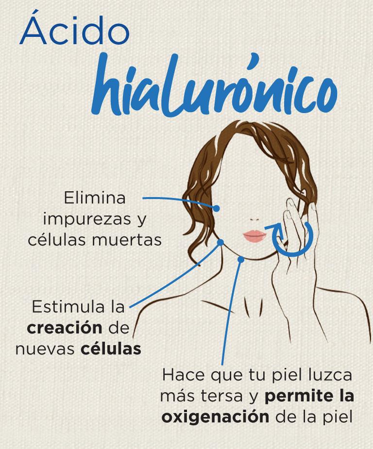 Ácido hialurónico. Estimula la creación de nuevas células.