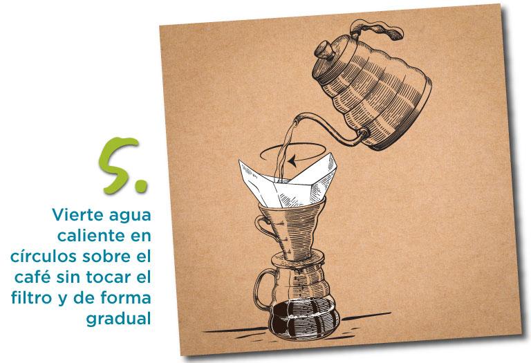 5. Vierte agua caliente en círculos sobre el café sin tocar el filtro y de forma gradual