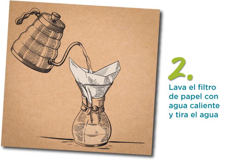 2. Lava el filtro de papel con el agua caliente y tira el agua.