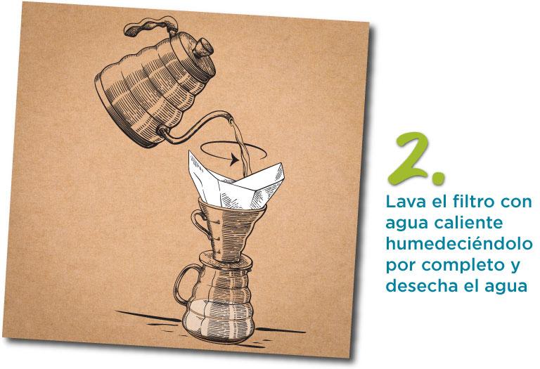 2. Lava el filtro con agua caliente humedeciéndolo por completo y desecha el agua