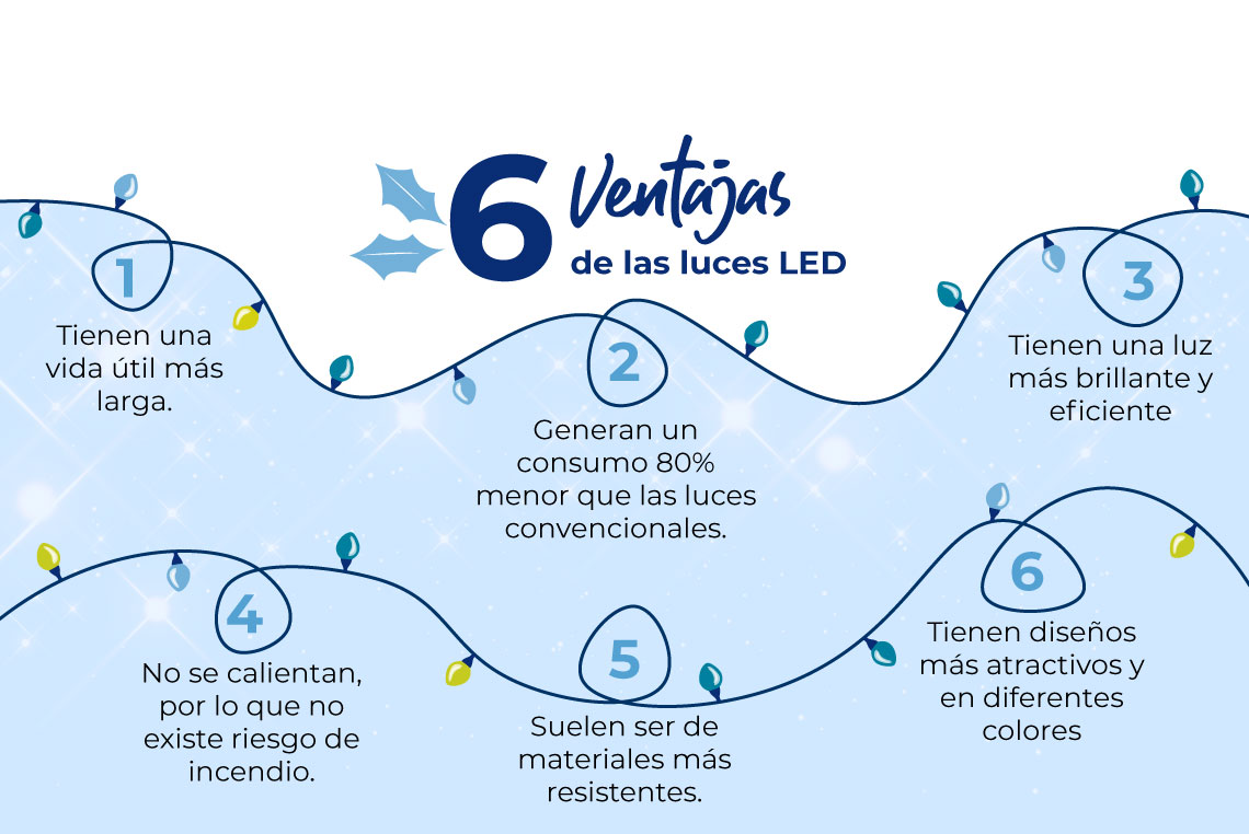 6 ventajas de las luces LED
