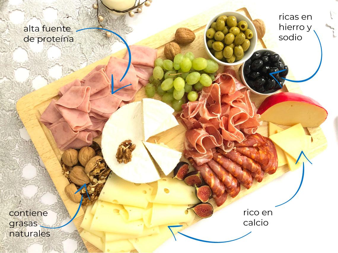 Aceitunas, ricas en hierro y sodio. Queso edam, rico en calcio. Carnes frías, alta fuente de proteína. Nueces, contienen grasas naturales