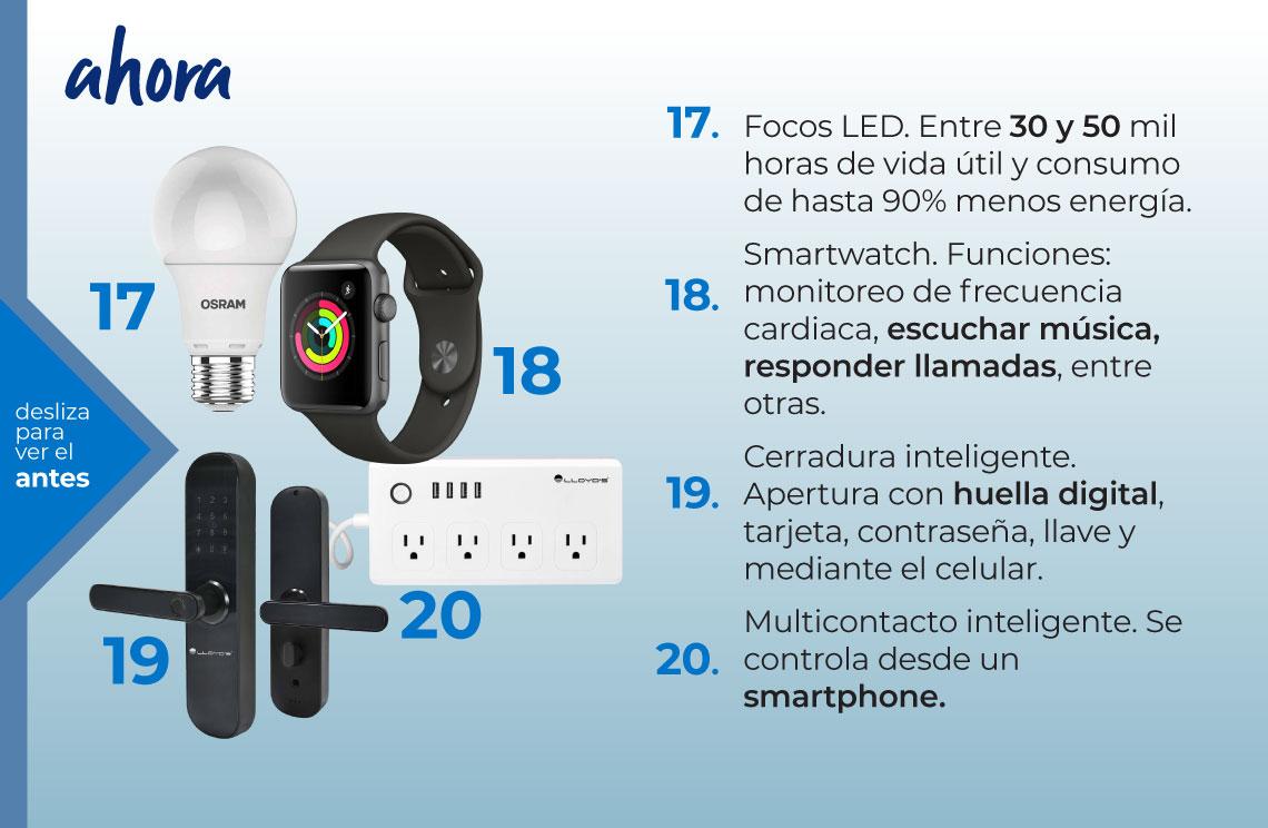 Smarthings. Ahora. Focos de LED, smartwatch, cerradura inteligente, multicontacto inteligente