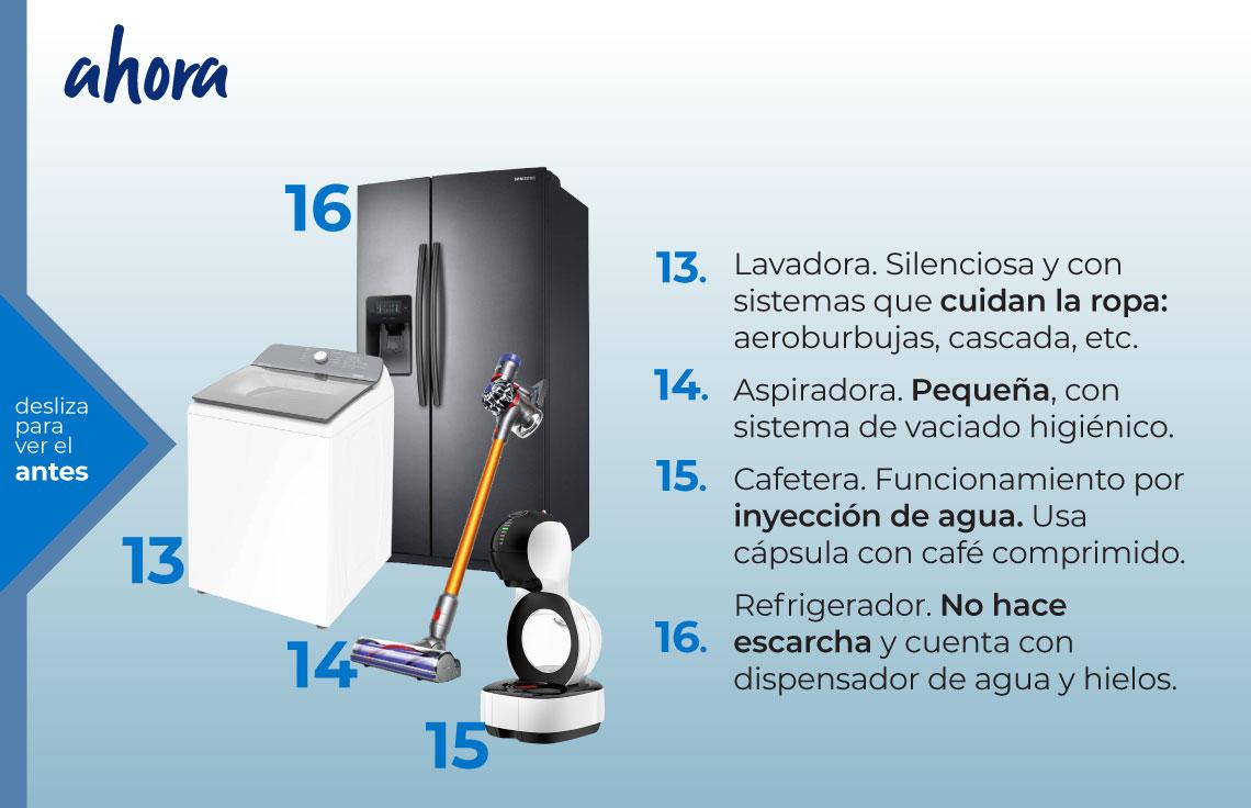 Tecnología para el hogar. Ahora. Lavadora, aspiradora, cafetera, refrigerador