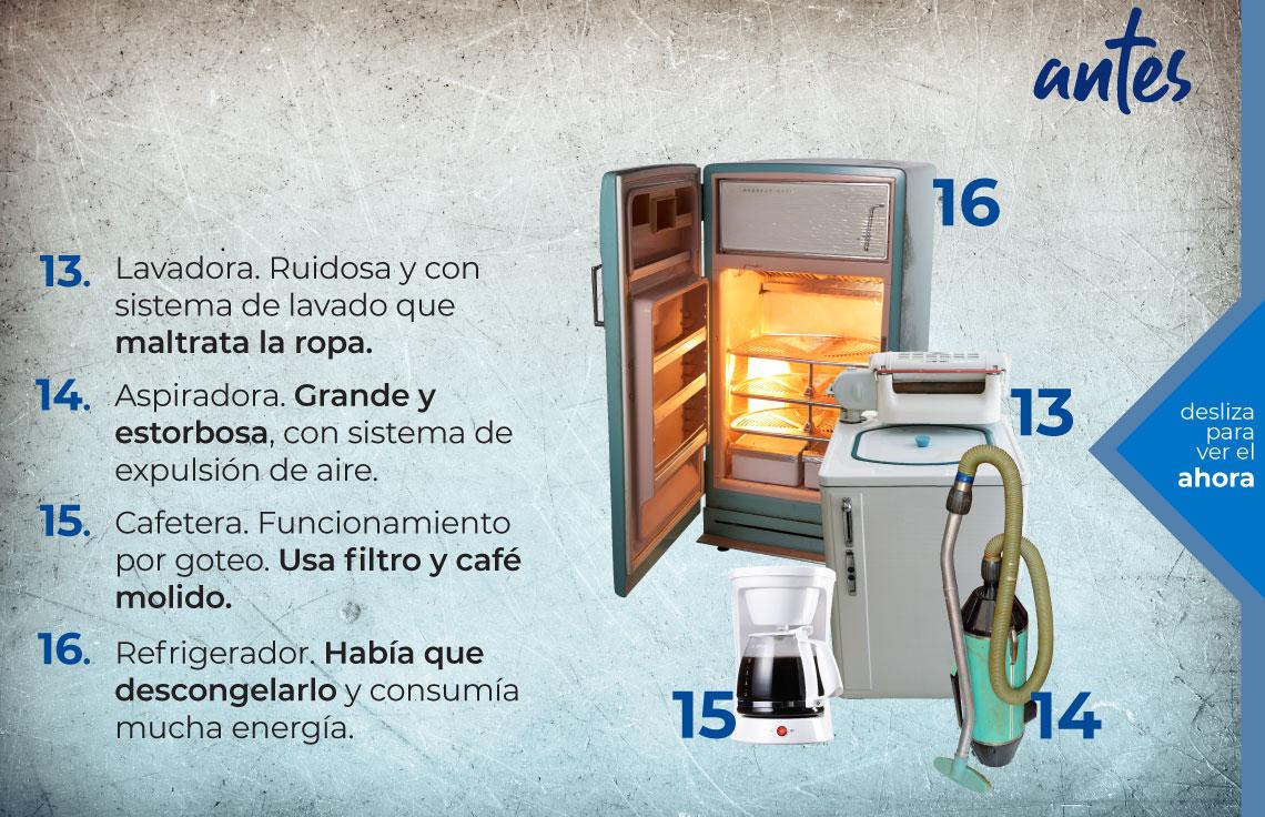 Tecnología para el hogar. Antes. Lavadora, aspiradora, cafetera, refrigerador