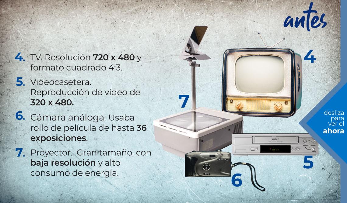 De lo análogo a lo digital. Antes. TV, videocasetera, cámara análoga, proyector