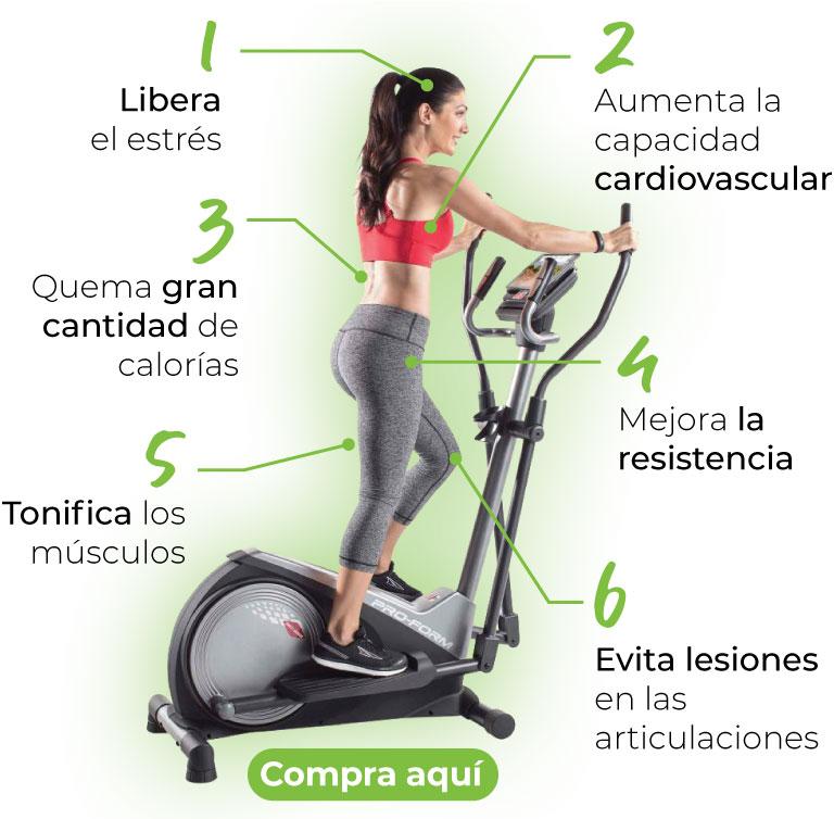 Tonifica los músculos. Evita lesiones en las articulaciones. Aumenta la capacidad cardiovascular. Mejora la resistencia. Quema gran cantidad de calorías. Libera el estrés