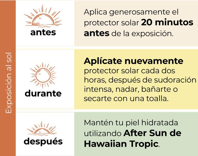 ANTES DE LA EXPOSICIÓN AL SOL Aplica generosamente el protector solar 20 minutos antes de la exposición. DURANTE LA EXPOSICIÓN Aplícate nuevamente protector solar cada dos horas, después de sudoración intensa, nadar, bañarte o secarte con una toalla. DESPUÉS DE LA EXPOSICIÓN Mantén tu piel hidratada utilizando After Sun de Hawaiian Tropic.