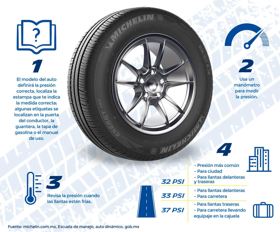 ¿Las llantas de tu auto tienen la presión correcta?