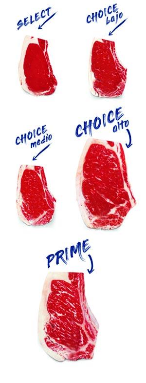 Tipos de marmoleo. Select, choice bajo, choice medio, choice alto, prime