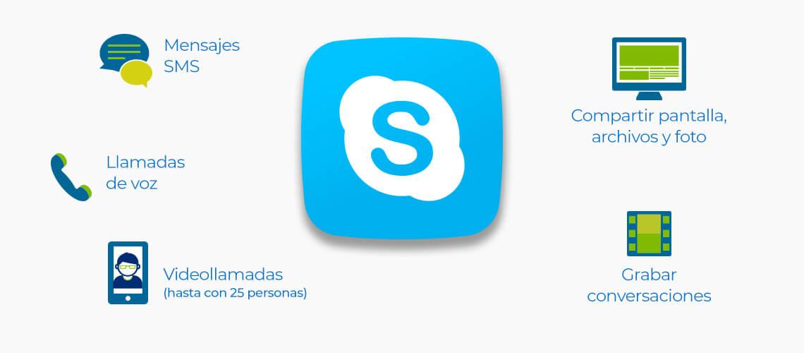 5 apps para mantenerse conectado con amigos y familiares