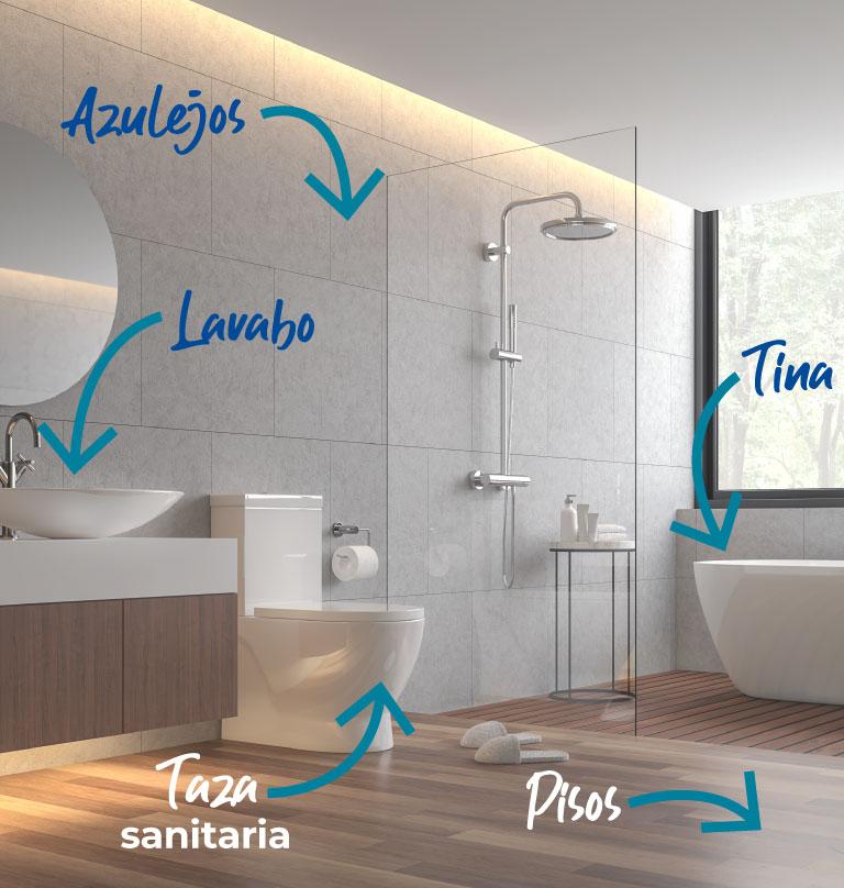 En el baño. Tazas sanitarias, Lavabos, Azulejos, Pisos, Tinas