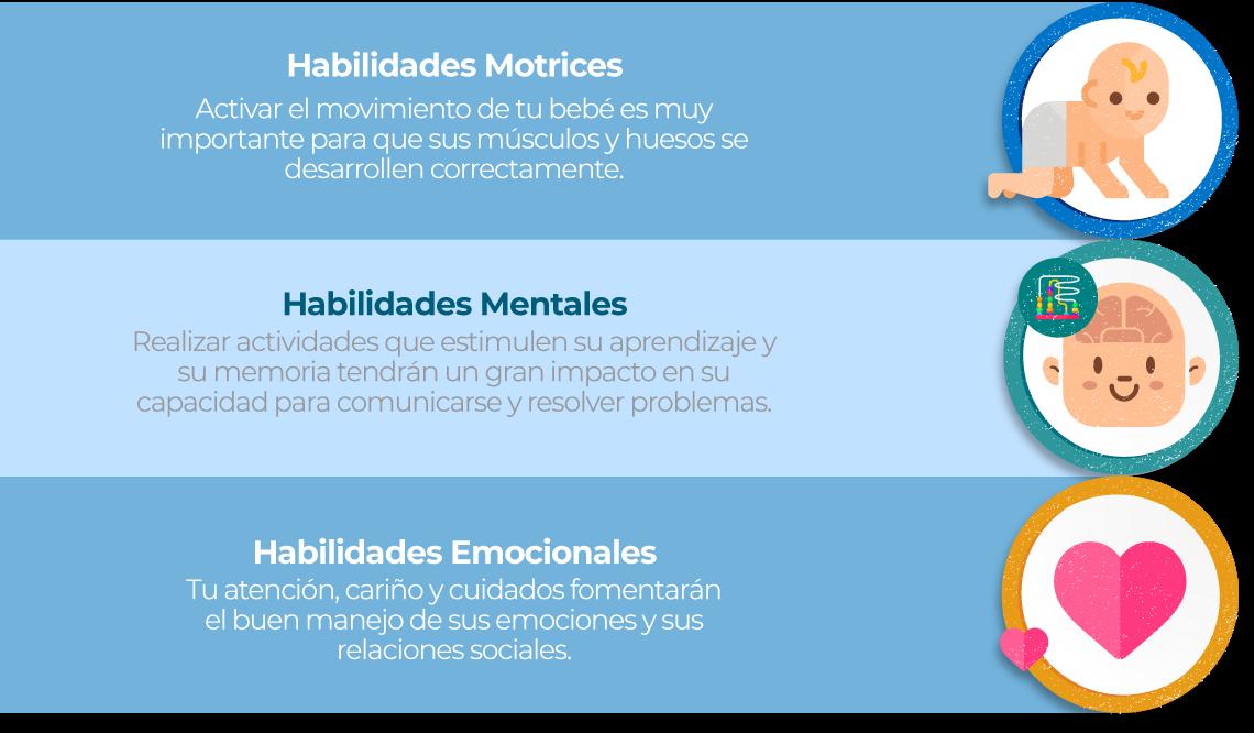 Habilidades Motrices, Mentales y emocionales