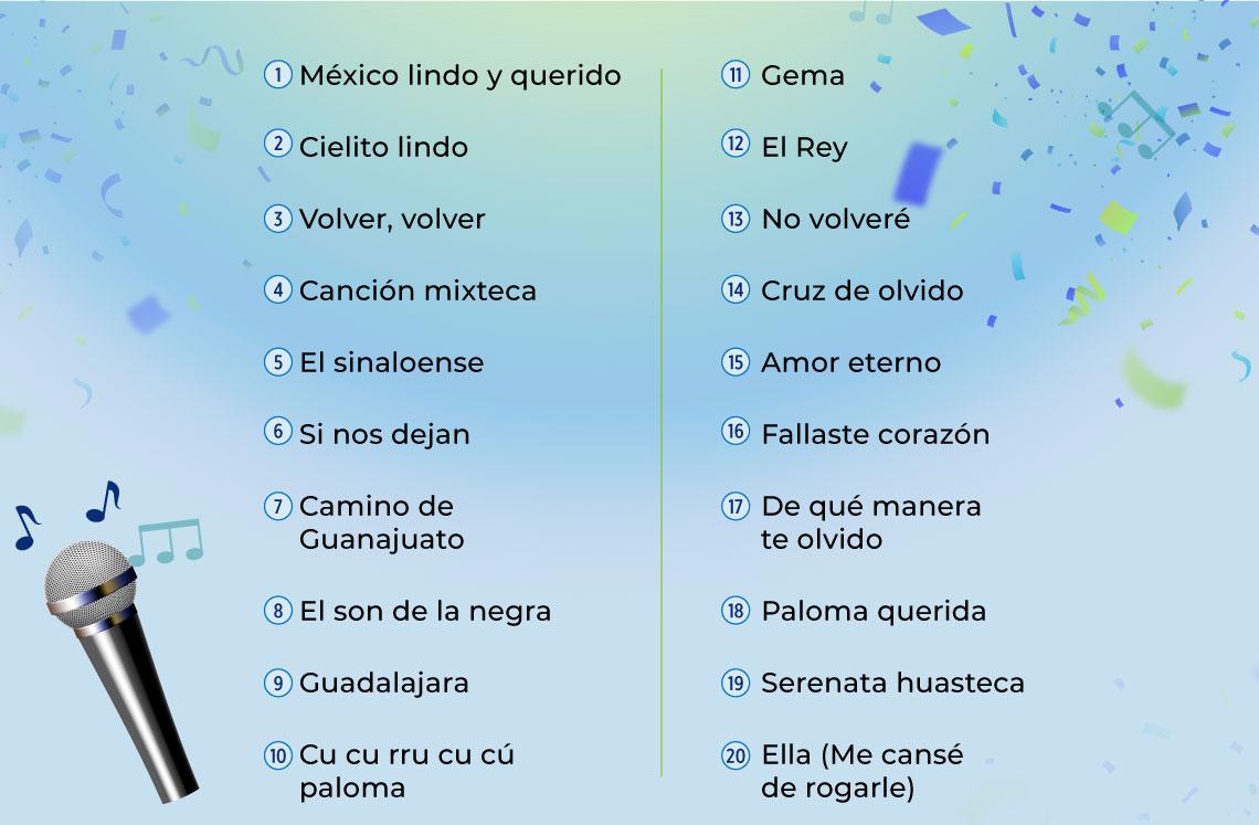 México lindo y querido Cielito lindo Volver, volver Canción mixteca