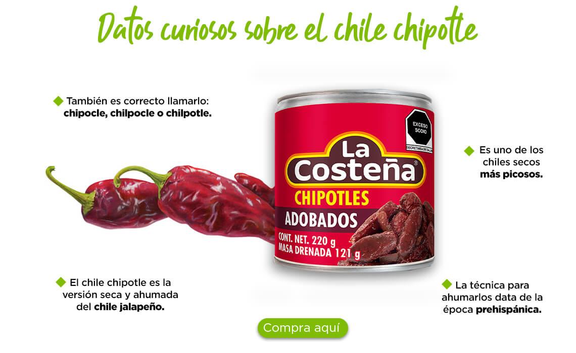 Datos curiosos sobre el chile chipotle