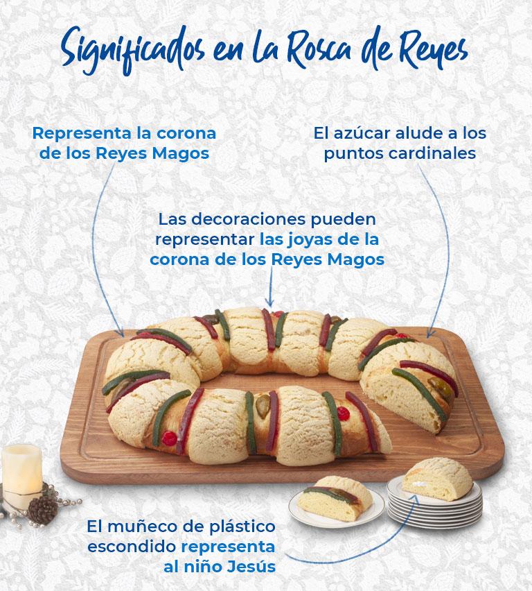 rosca-reyes-sabor-tradición-muñeco