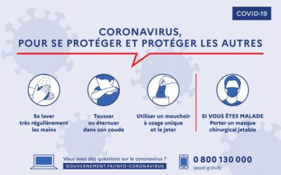 Coronavirus : Soutien aux professionnels de Mougins