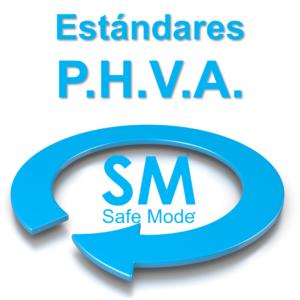 estándares PHVA