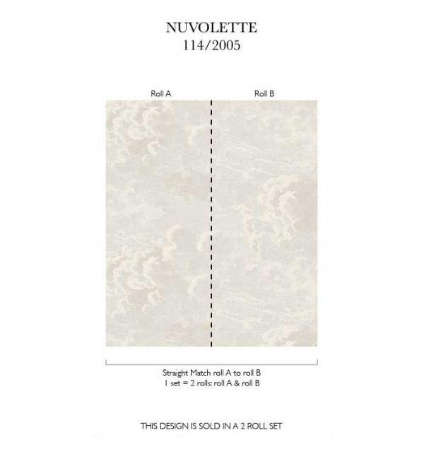 Tapeter Fornasetti Nuvolette  114/2005 114/2005 Interiör alternativ