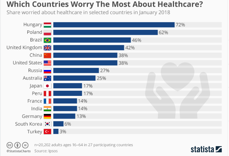 Thailand gave healthcare to its entire population and the results were dramatic