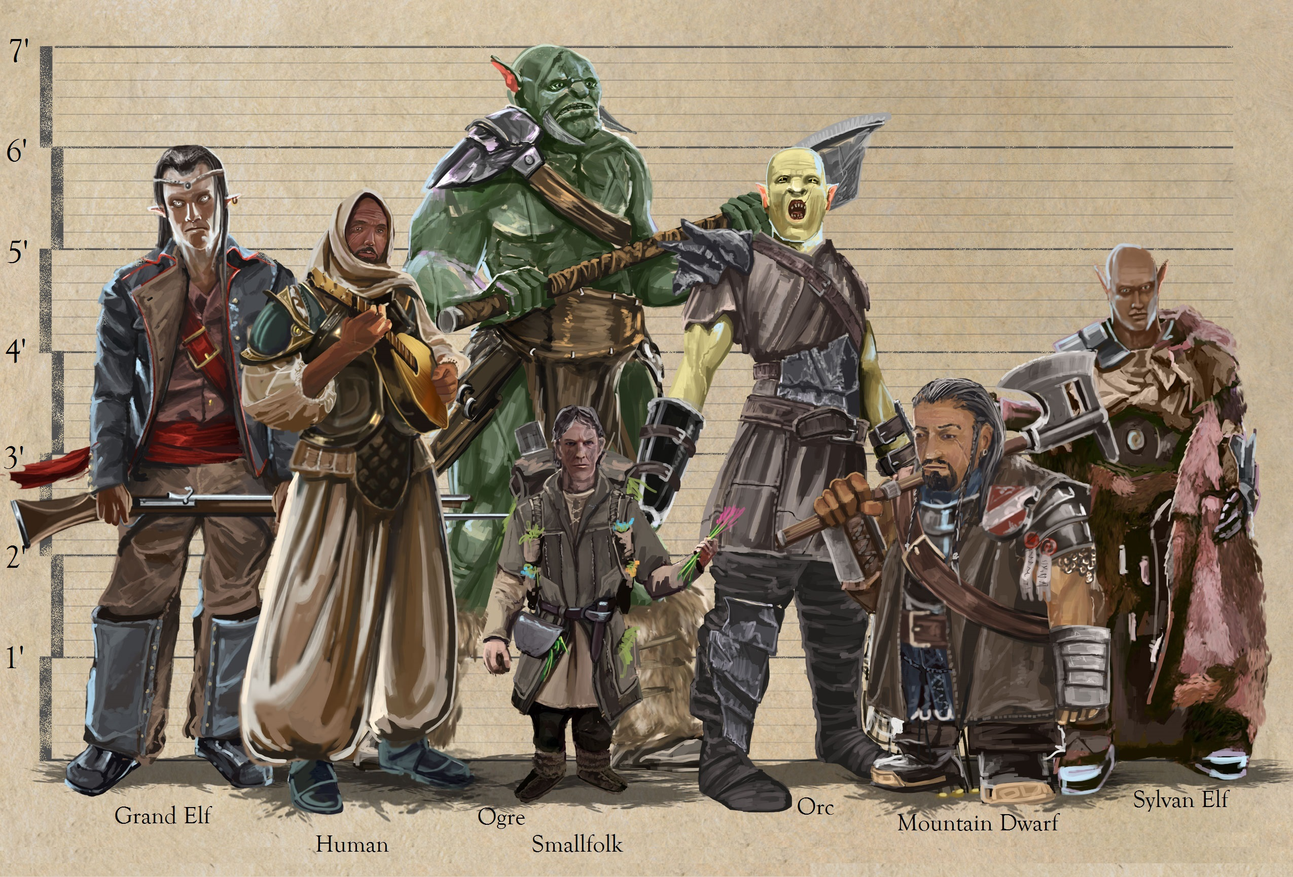 Dungeons and Dragons--Races including Orc, Elf, Dwarf and Human
