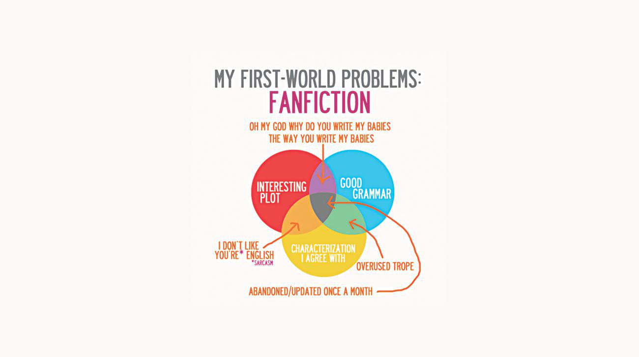 Lovelyirony: The first world problems of a Fanfiction Writer.