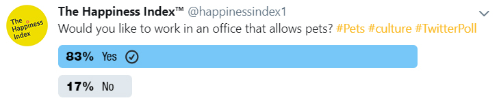 Twitter-poll-pets-at-work-animals-in-workplace-the-happiness-index