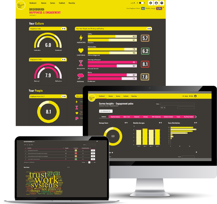 Neuroscience upgrade to employee engagement and happiness platform