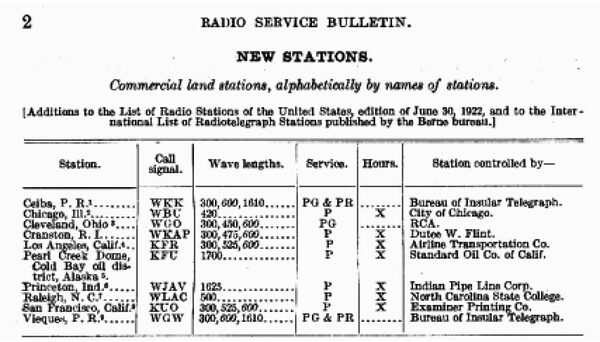 Sept. 1, 1922 service bulletin showing WLAC licensed to North Carolina State College.