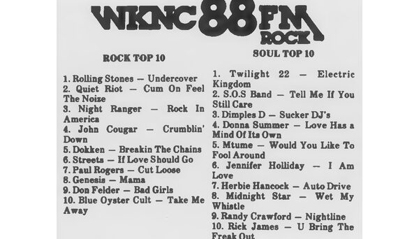 WKNC's rock and soul top 10, as published in Nov. 30, 1983 Technician.