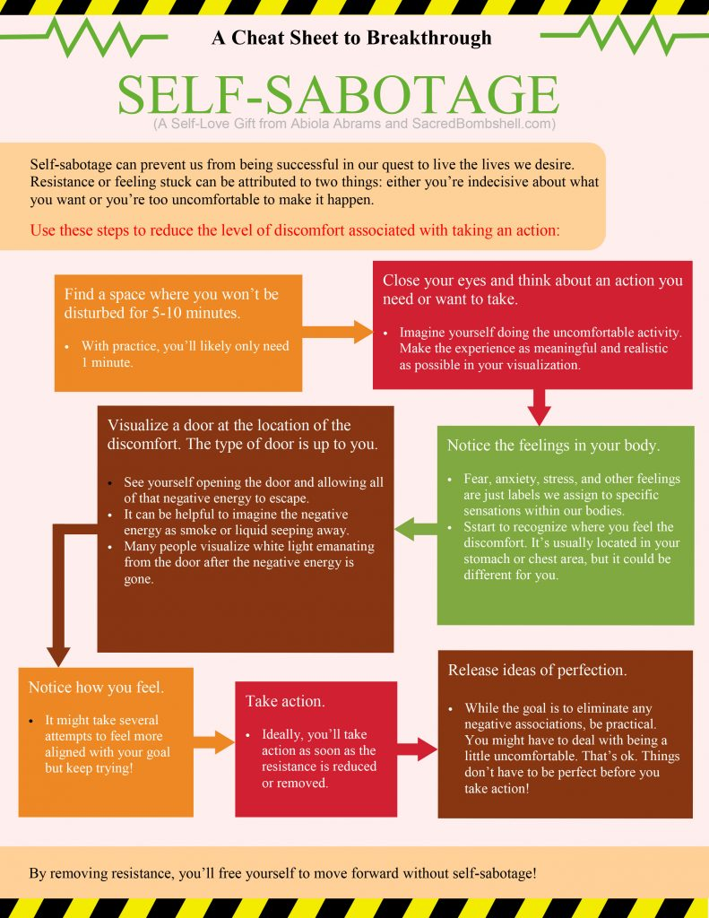 Self Sabotage Breakthrough Cheat Sheet