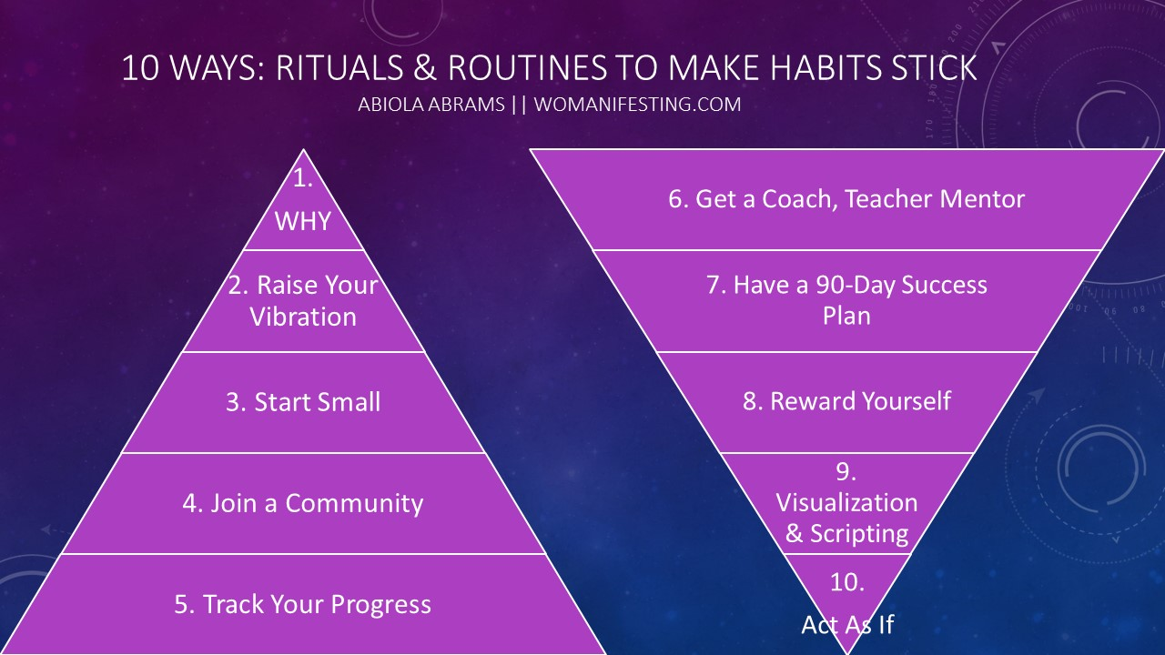 10 Ways to Change Habits Permanently